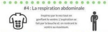 La respiration abdominale_Mylène GUILLOT-EBEME